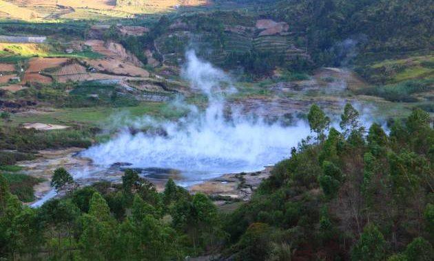 Aktivitas vulkanik